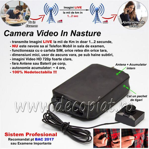 Camera Video 1080p FULL HD Nelimitat